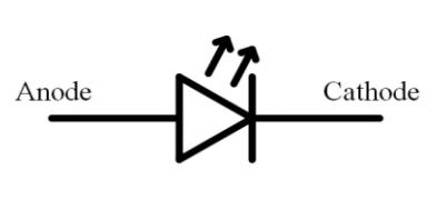 LED의 구조 : Anode(어노드)와 Cathode(캐소드)